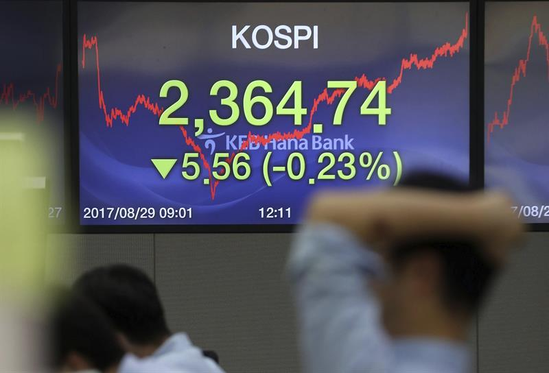 The Seoul Stock Exchange opens today with an hour of delay for the selectivity